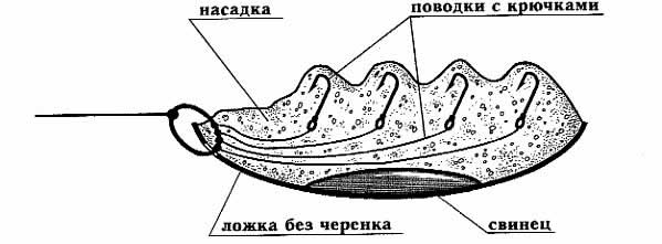 Жмыховка